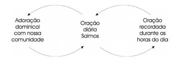 image_salmos