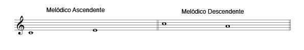 intervalo melodico