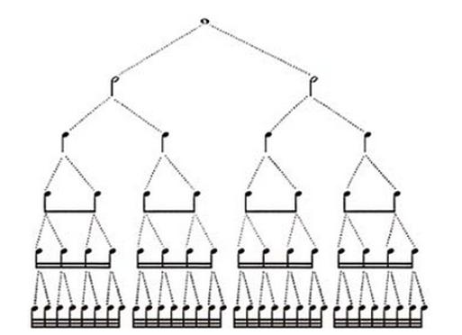 Como Tocar Bateria - desenvolvendo a técnica do bumbo - Método Colin Bailey