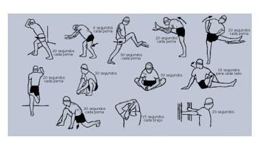 Preparação Física do Baterista